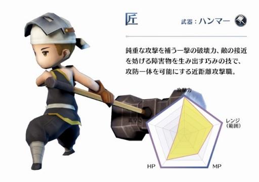 kbp_samurairising_artisan