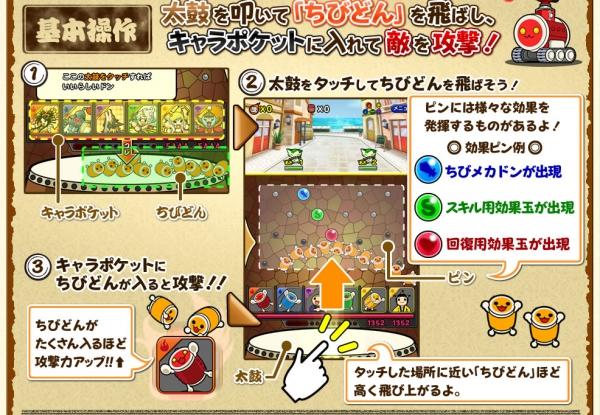 kongbakpao_taiko_game1