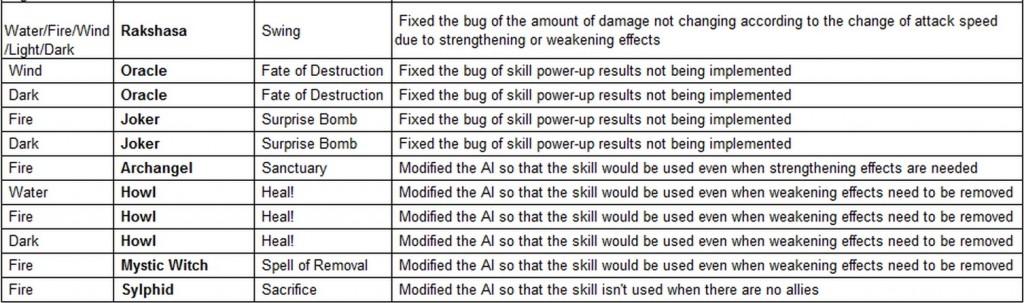 SW_patch_bugfix2