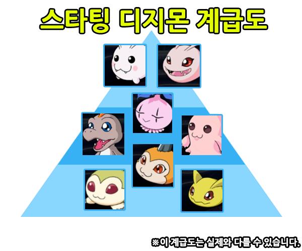 kbp_digimonsoulchaser_tier